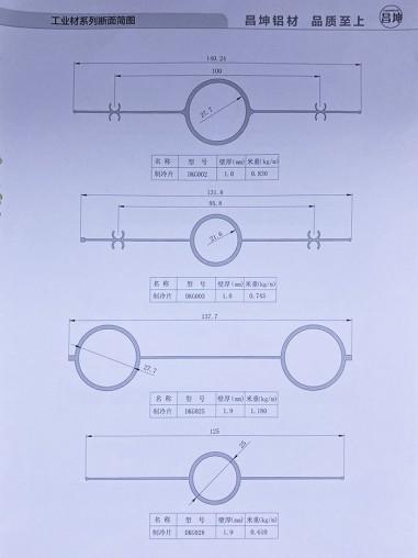 工业材系列