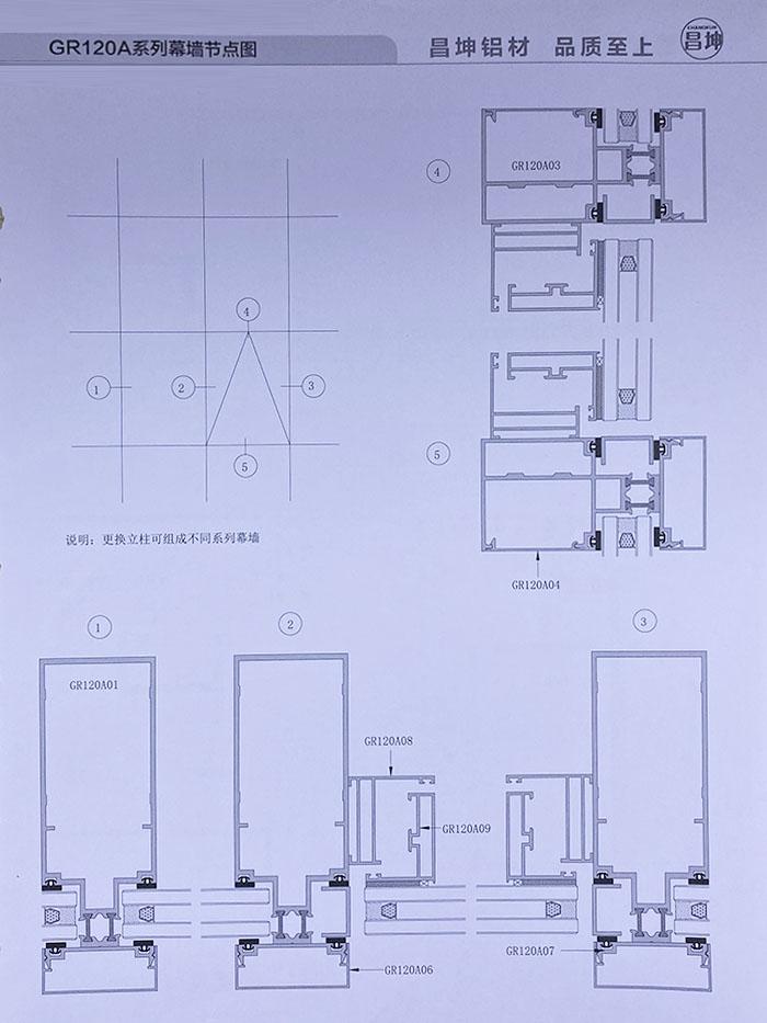 GR120A系列幕墙